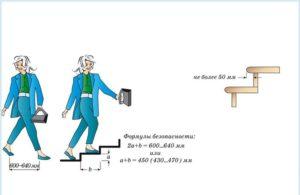 средний шаг2